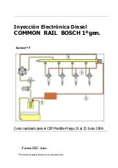 Inyeccion_Common_Rail_Bosch.pdf