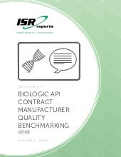 Biologic API Contract Manufacturer Quality Benchmarking (2016)