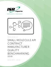 Small Molecule API Contract Manufacturer Quality Benchmarking (2016)
