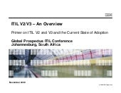 Itil Overview Johannesburg November...