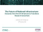 The future of national infrastructure: Outcomes from the UK Infrastructure Transitions Research Consortium