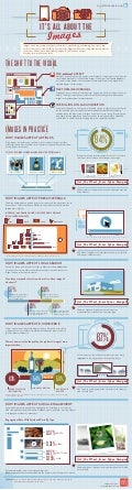 It's All About the Images [Infographic]