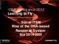 Social ITSM - Rise of the DNA based Response System - Year 1990-2050