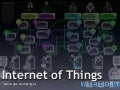 Introducing the Internet of Things: lecture @IULM University