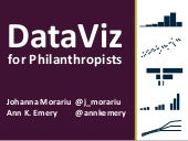 #JAGUnity2014: DataViz for Philanthropists! Tips, Tools, and How-Tos for Communicating Better with Charts