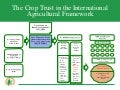 Crop Trust and Japan