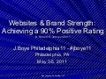 Websites and Brand Strength: Achieving a 90% Positive Rating