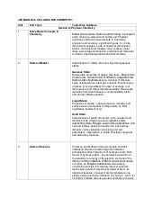 JEE Main 2014 Syllabus for Chemistry