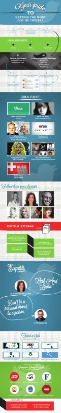 Essential Elements For A Successful Twitter Presence [INFOGRAPHIC]