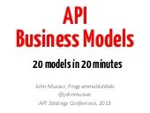 API Business Models