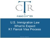 K1 Fiance Visa Green Card