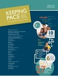 Keeping Pace K12 2010 Report