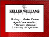 Keller Williams Burlington