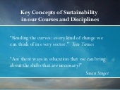 Key concepts of sustainability in our courses and disciplines