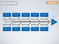 [Keynote template] Fishbone Diagram 10