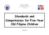 Kindergarten K to 12 Curriculum Guide