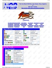 King of fighters95_moves