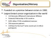 Susan G. Komen for the Cure Present...