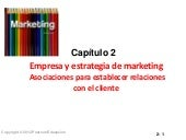 Empresa y Estrategia de Marketing
