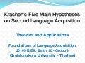 Krashen's Five Main Hypotheses