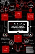 Keller Williams Technology Graph