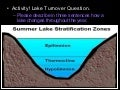 Lake Turnover PowerPoint, Summer Stagnation, Epilimnion, Thermocline, Hypolimnion