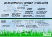 Landmark moments in Impact Investing