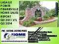 Lasalle Pointe Prairieville Louisiana Home Sales Q3 2011 vs Q3 2014 Baton Rouge