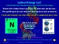 Lattice Energy LLC -  Beyond the Haber-Bosch Process for Ammonia Production - April 30 2015