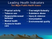 Leading health-indicators-119960313...