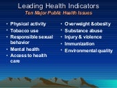 Leading Health Indicators