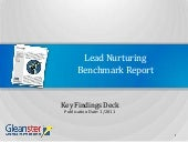 Lead Nurturing - Best Practices