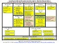 Lean Organizational Development Canvas for the Ideal Organization rod king