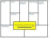 Free template download - Lean startup and business model canvas mashup