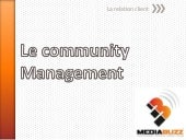 Le community management