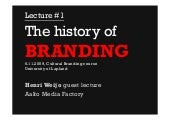 Branding History and Mind-Share, Em...