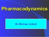 Lecture 1 Pharmacodynamics