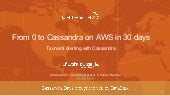 LesFurets.com: From 0 to Cassandra on AWS in 30 days - Tsunami Alerting System with Cassandra (Français)