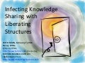 Liberating Structures for Knowledge Sharing
