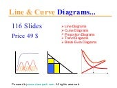 Line & curve diagrams for business ...