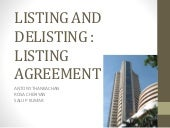 Listing and delisting of securities and listing agreement