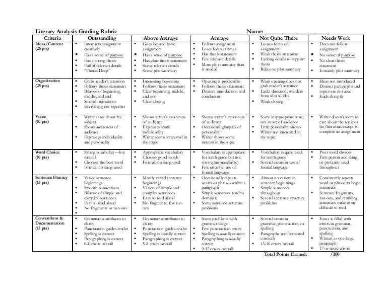 Rubric for compare and contrast essay for literature