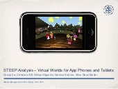 SSE_VirtualWorldsforAppsSTEEP_Group...