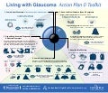 [Infographic] Living with Glaucoma