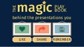 Playbook for a Successful Presentation: 8 Components Every Great Speech Entails