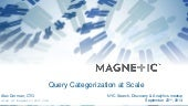 Magnetic - Query Categorization at Scale