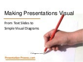 Why Make Presentations Visual