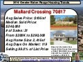 Mallard Crossing Subdivision Home Sales and Prices Update 2014 DR Horton