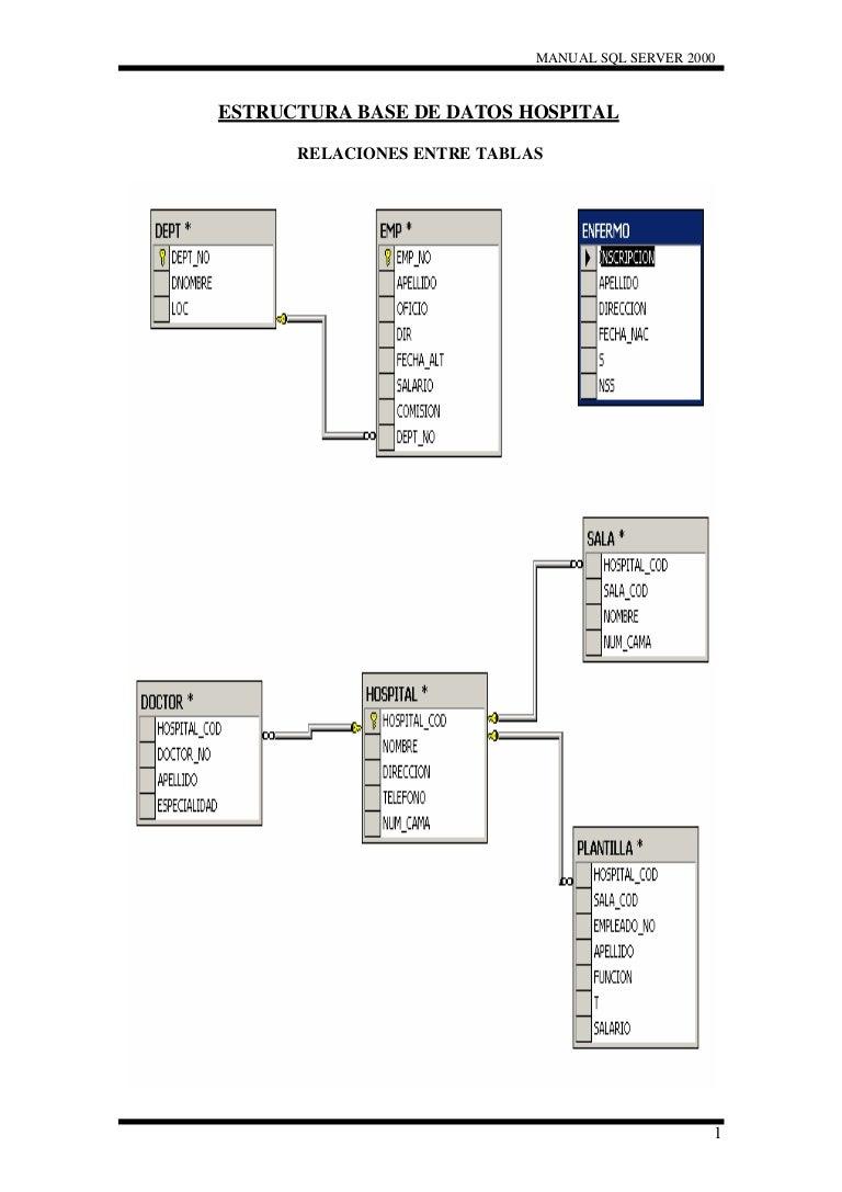 All Categories Freeloadcooking Mig Welder Parts Snapon 2135 Manual Sql Server Parte 1