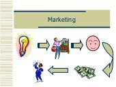 Marketing Int 2